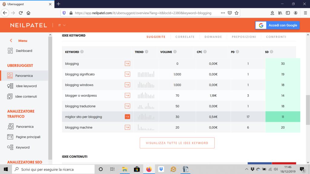 screenshot-ubersuggest-ricerca-parole-chiave